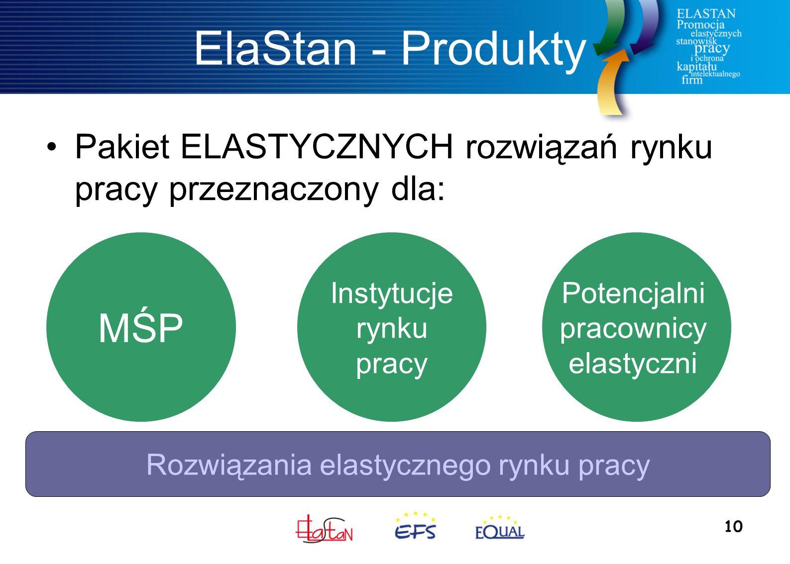 10 ElaStan - Produkty Pakiet ELASTYCZNYCH rozwiązań rynku pracy przeznaczony dla: MŚP Potencjalni pracownicy elastyczni Instytucje rynku pracy Rozwiązania elastycznego rynku pracy