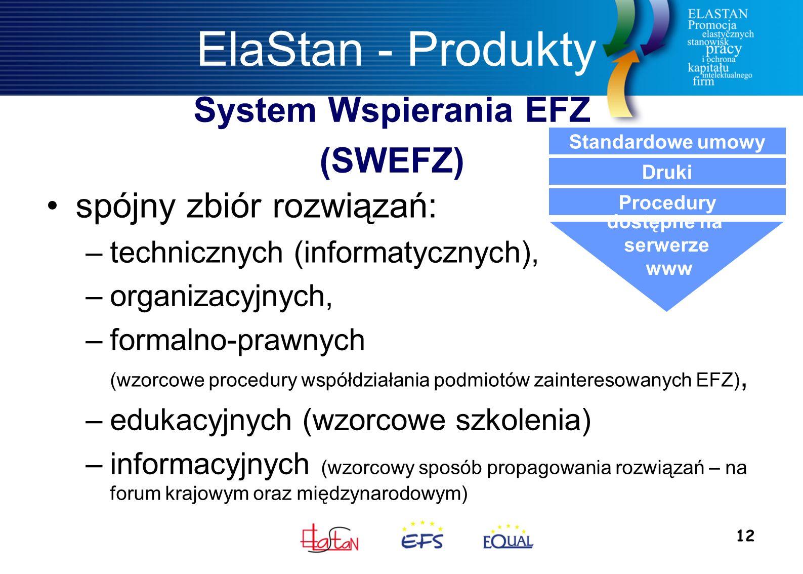 12 ElaStan - Produkty spójny zbiór rozwiązań: –technicznych (informatycznych), –organizacyjnych, –formalno-prawnych (wzorcowe procedury współdziałania podmiotów zainteresowanych EFZ), –edukacyjnych (wzorcowe szkolenia) –informacyjnych (wzorcowy sposób propagowania rozwiązań – na forum krajowym oraz międzynarodowym) System Wspierania EFZ (SWEFZ) Standardowe umowy Druki Procedury dostępne na serwerze www