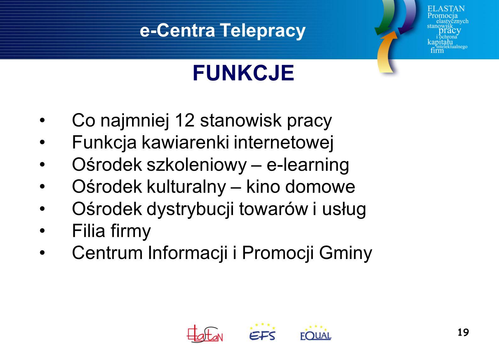 19 e-Centra Telepracy Co najmniej 12 stanowisk pracy Funkcja kawiarenki internetowej Ośrodek szkoleniowy – e-learning Ośrodek kulturalny – kino domowe Ośrodek dystrybucji towarów i usług Filia firmy Centrum Informacji i Promocji Gminy FUNKCJE