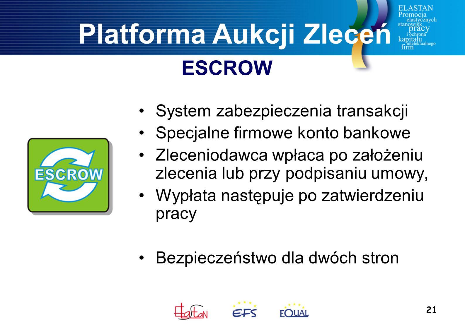 21 System zabezpieczenia transakcji Specjalne firmowe konto bankowe Zleceniodawca wpłaca po założeniu zlecenia lub przy podpisaniu umowy, Wypłata następuje po zatwierdzeniu pracy Bezpieczeństwo dla dwóch stron ESCROW Platforma Aukcji Zleceń