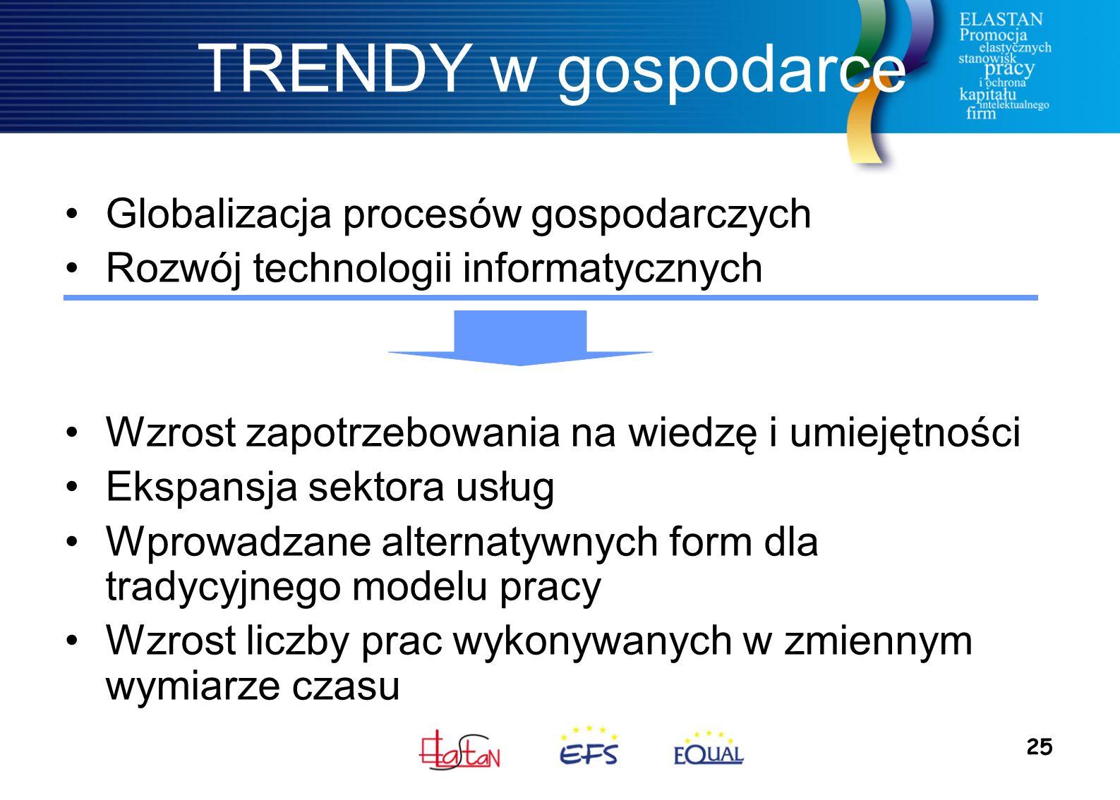 25 TRENDY w gospodarce Globalizacja procesów gospodarczych Rozwój technologii informatycznych Wzrost zapotrzebowania na wiedzę i umiejętności Ekspansja sektora usług Wprowadzane alternatywnych form dla tradycyjnego modelu pracy Wzrost liczby prac wykonywanych w zmiennym wymiarze czasu