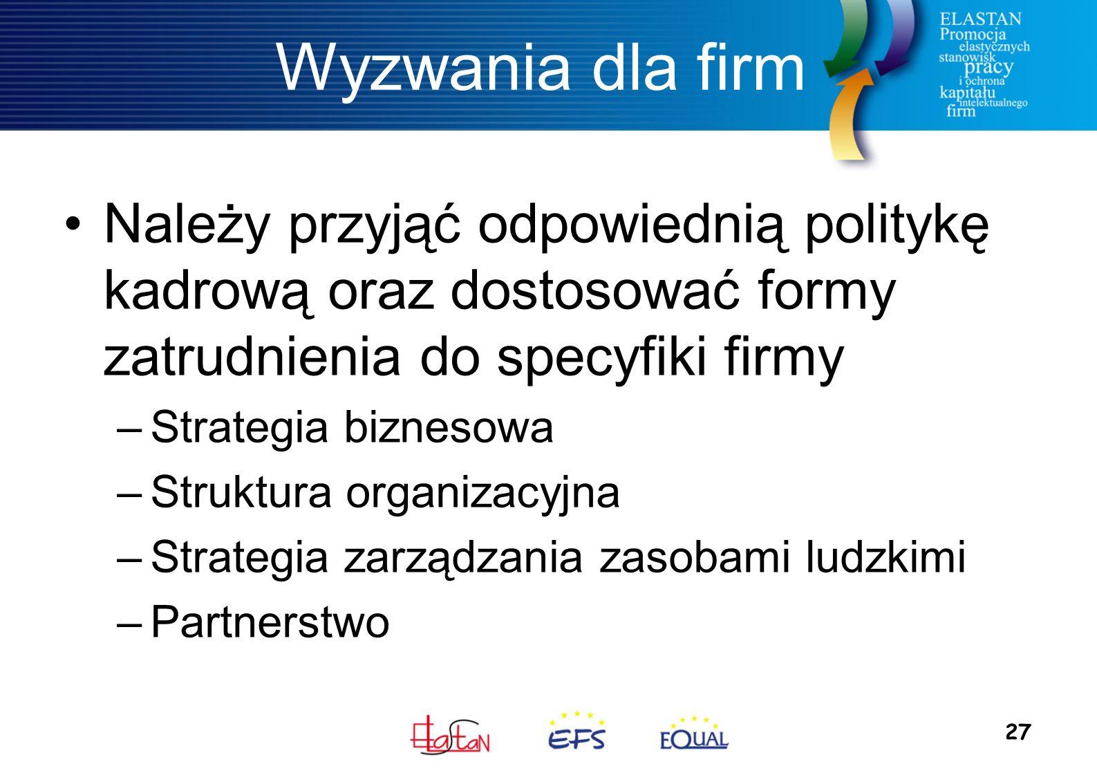 27 Wyzwania dla firm Należy przyjąć odpowiednią politykę kadrową oraz dostosować formy zatrudnienia do specyfiki firmy –Strategia biznesowa –Struktura organizacyjna –Strategia zarządzania zasobami ludzkimi –Partnerstwo