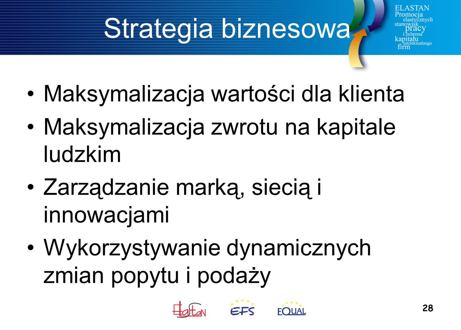 28 Strategia biznesowa Maksymalizacja wartości dla klienta Maksymalizacja zwrotu na kapitale ludzkim Zarządzanie marką, siecią i innowacjami Wykorzystywanie dynamicznych zmian popytu i podaży