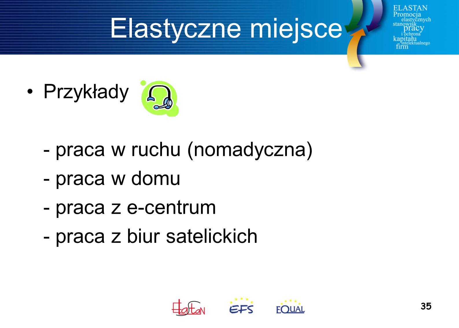 35 Elastyczne miejsce Przykłady - praca w ruchu (nomadyczna) - praca w domu - praca z e-centrum - praca z biur satelickich