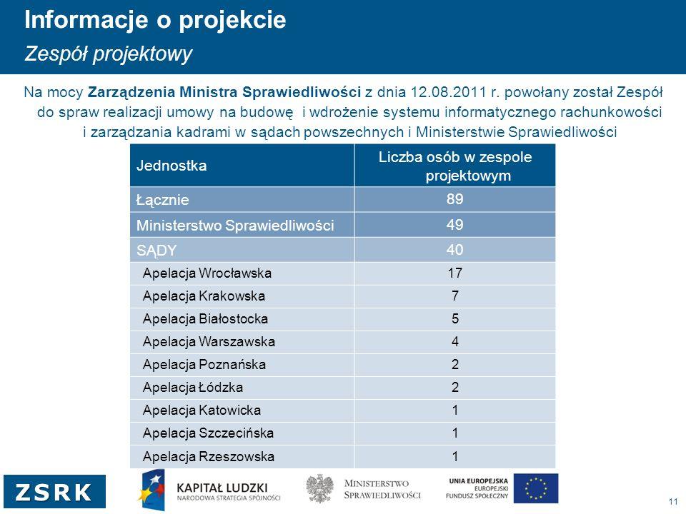 11 ZSRK Informacje o projekcie Zespół projektowy Na mocy Zarządzenia Ministra Sprawiedliwości z dnia 12.08.2011 r. powołany został Zespół do spraw rea