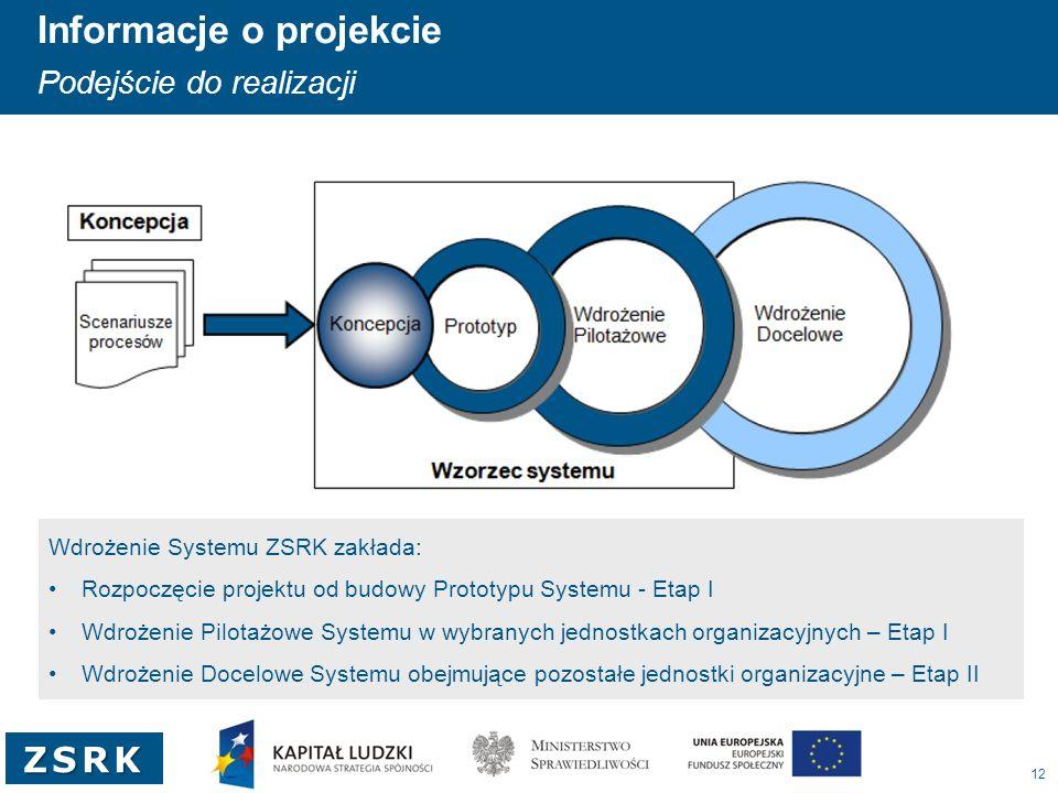 12 ZSRK Informacje o projekcie Podejście do realizacji Wdrożenie Systemu ZSRK zakłada: Rozpoczęcie projektu od budowy Prototypu Systemu - Etap I Wdroż
