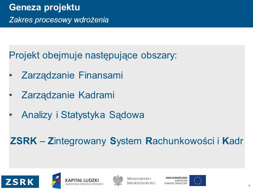 4 ZSRK Geneza projektu Zakres procesowy wdrożenia Projekt obejmuje następujące obszary: Zarządzanie Finansami Zarządzanie Kadrami Analizy i Statystyka