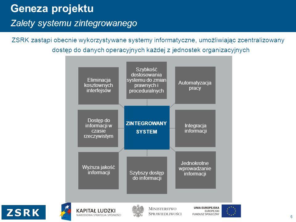 6 ZSRK Geneza projektu Zalety systemu zintegrowanego Eliminacja kosztownych interfejsów Automatyzacja pracy Szybkość dostosowania systemu do zmian pra