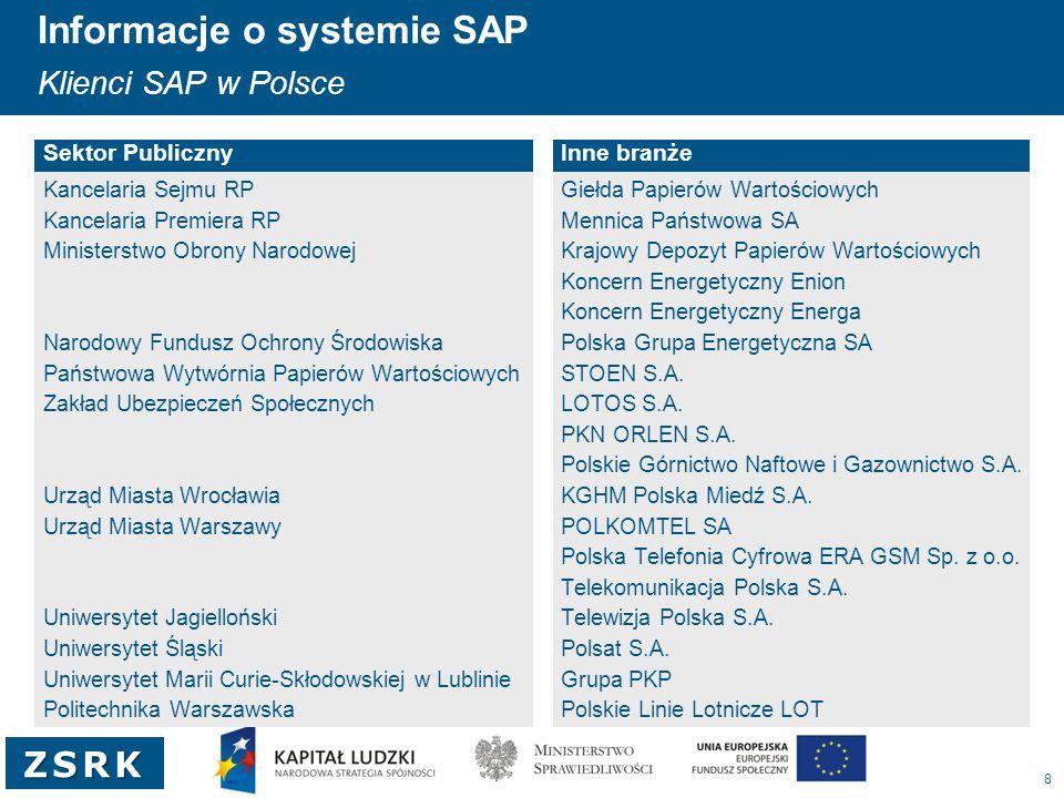9 ZSRK Usługi Sprzedaż detaliczna Handel Usługi finansowe Produkcja ciągła Produkcja Sektor publiczny Informacje o systemie SAP Klienci SAP na świecie