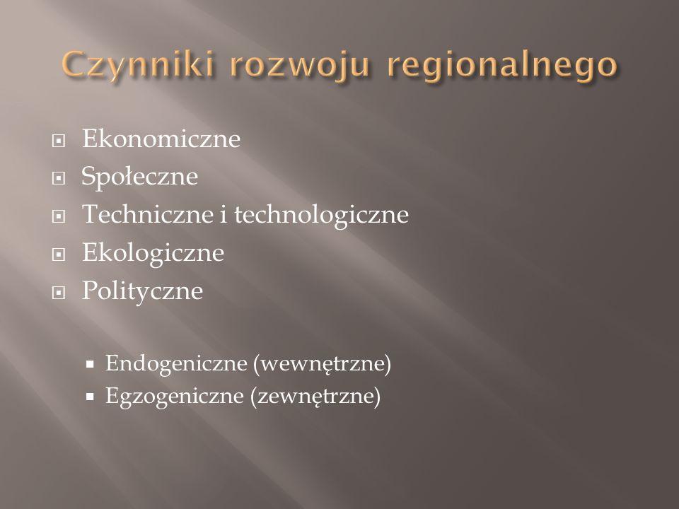  Ekonomiczne  Społeczne  Techniczne i technologiczne  Ekologiczne  Polityczne  Endogeniczne (wewnętrzne)  Egzogeniczne (zewnętrzne)