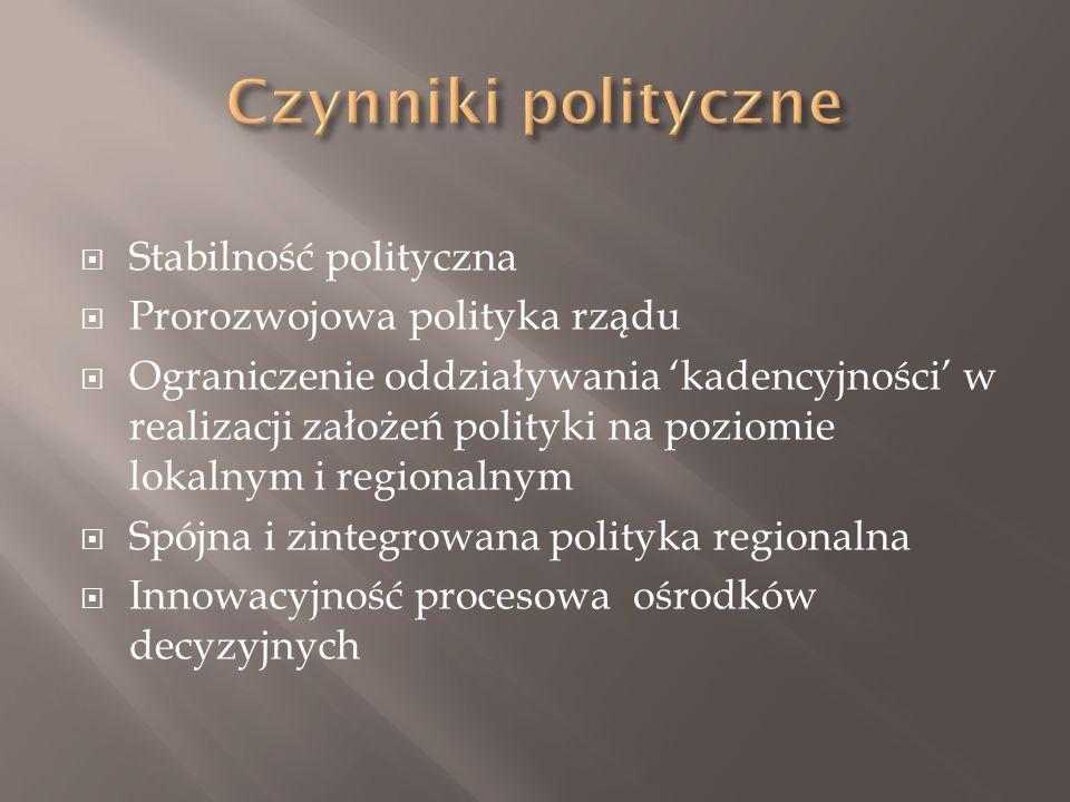  Stabilność polityczna  Prorozwojowa polityka rządu  Ograniczenie oddziaływania 'kadencyjności' w realizacji założeń polityki na poziomie lokalnym i regionalnym  Spójna i zintegrowana polityka regionalna  Innowacyjność procesowa ośrodków decyzyjnych
