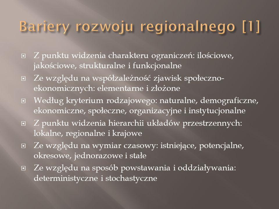  Z punktu widzenia charakteru ograniczeń: ilościowe, jakościowe, strukturalne i funkcjonalne  Ze względu na współzależność zjawisk społeczno- ekonomicznych: elementarne i złożone  Według kryterium rodzajowego: naturalne, demograficzne, ekonomiczne, społeczne, organizacyjne i instytucjonalne  Z punktu widzenia hierarchii układów przestrzennych: lokalne, regionalne i krajowe  Ze względu na wymiar czasowy: istniejące, potencjalne, okresowe, jednorazowe i stałe  Ze względu na sposób powstawania i oddziaływania: deterministyczne i stochastyczne