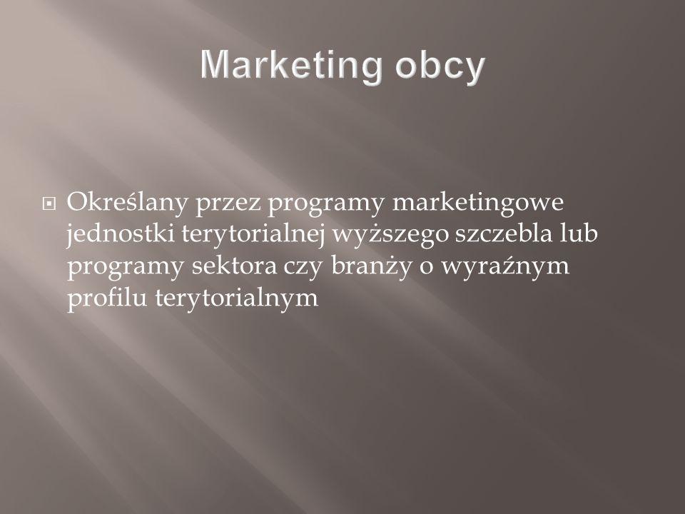  Określany przez programy marketingowe jednostki terytorialnej wyższego szczebla lub programy sektora czy branży o wyraźnym profilu terytorialnym