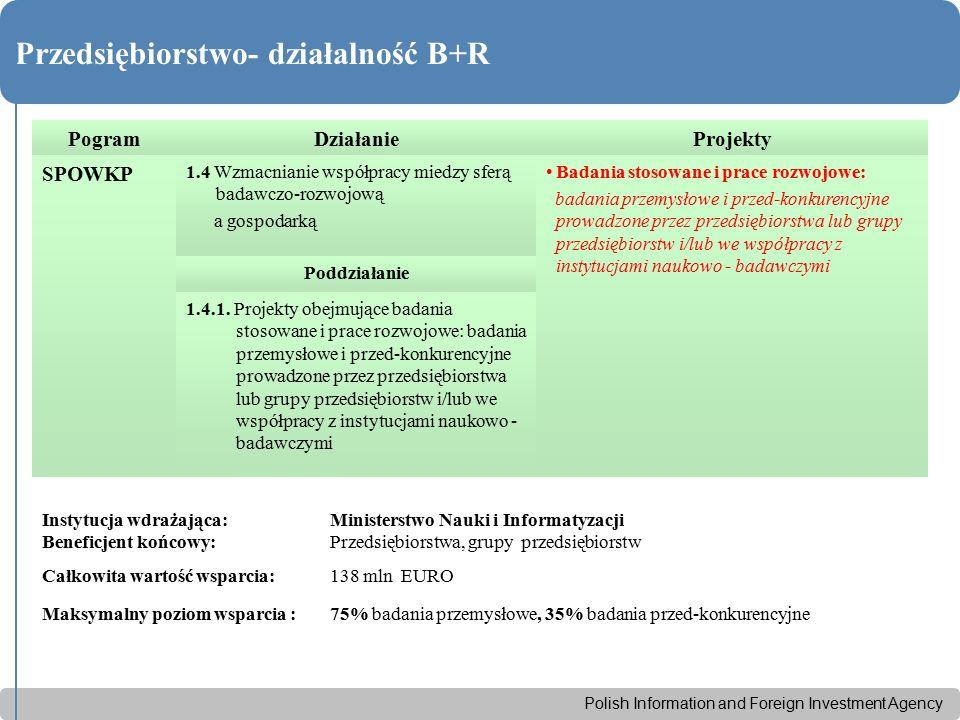 Przedsiębiorstwo- działalność B+R PogramDziałanieProjekty SPOWKP 1.4 Wzmacnianie współpracy miedzy sferą badawczo-rozwojową a gospodarką Badania stosowane i prace rozwojowe: badania przemysłowe i przed-konkurencyjne prowadzone przez przedsiębiorstwa lub grupy przedsiębiorstw i/lub we współpracy z instytucjami naukowo - badawczymi Poddziałanie 1.4.1.