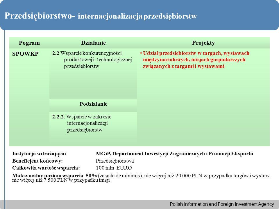 Polish Information and Foreign Investment Agency Przedsiębiorstwo- internacjonalizacja przedsiębiorstw PogramDziałanieProjekty SPOWKP 2.2 Wsparcie konkurencyjności produktowej i technologicznej przedsiębiorstw Udział przedsiębiorstw w targach, wystawach międzynarodowych, misjach gospodarczych związanych z targami i wystawami Podziałanie 2.2.2.