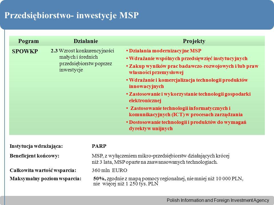 Polish Information and Foreign Investment Agency Przedsiębiorstwo- inwestycje MSP PogramDziałanieProjekty SPOWKP 2.3 Wzrost konkurencyjności małych i