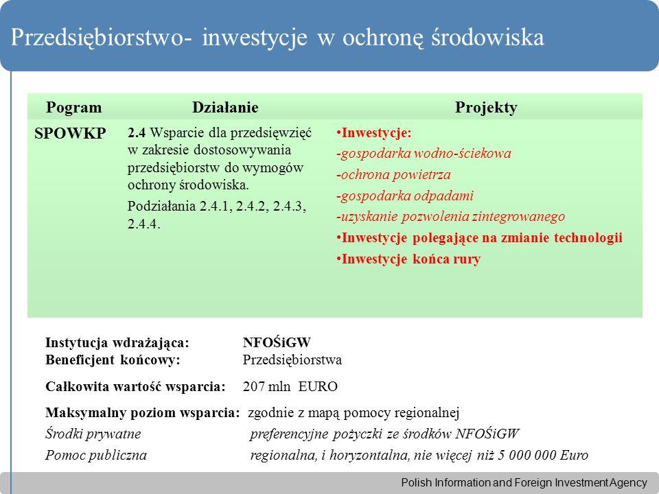 Polish Information and Foreign Investment Agency Przedsiębiorstwo- inwestycje w ochronę środowiska PogramDziałanieProjekty SPOWKP 2.4 Wsparcie dla przedsięwzięć w zakresie dostosowywania przedsiębiorstw do wymogów ochrony środowiska.