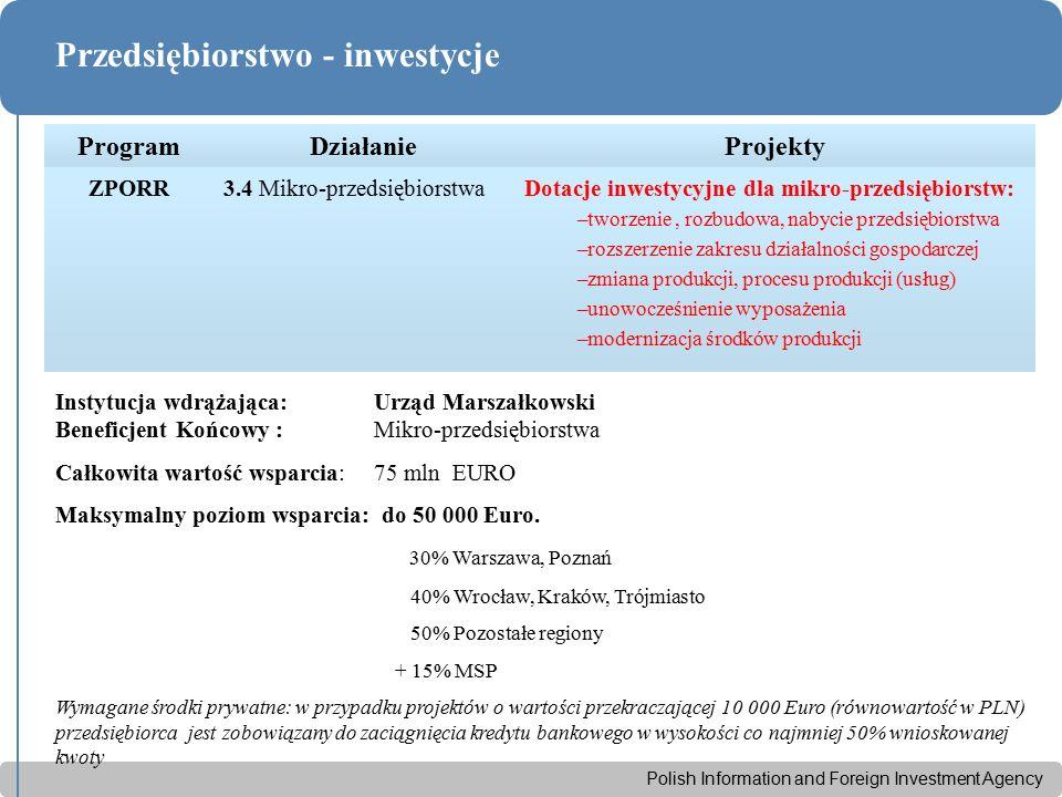 Polish Information and Foreign Investment Agency Przedsiębiorstwo - inwestycje ProgramDziałanieProjekty ZPORR3.4 Mikro-przedsiębiorstwaDotacje inwesty
