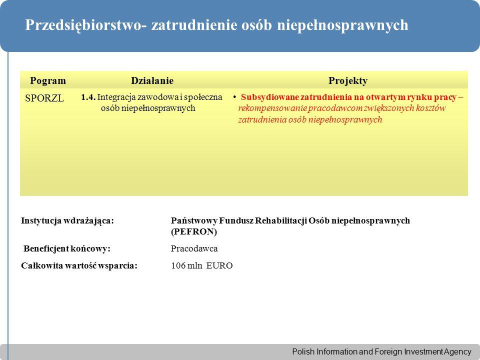 Polish Information and Foreign Investment Agency Przedsiębiorstwo- zatrudnienie osób niepełnosprawnych PogramDziałanieProjekty SPORZL 1.4. Integracja