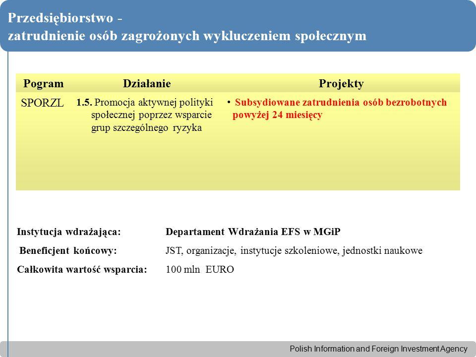 Polish Information and Foreign Investment Agency Przedsiębiorstwo - zatrudnienie osób zagrożonych wykluczeniem społecznym PogramDziałanieProjekty SPOR