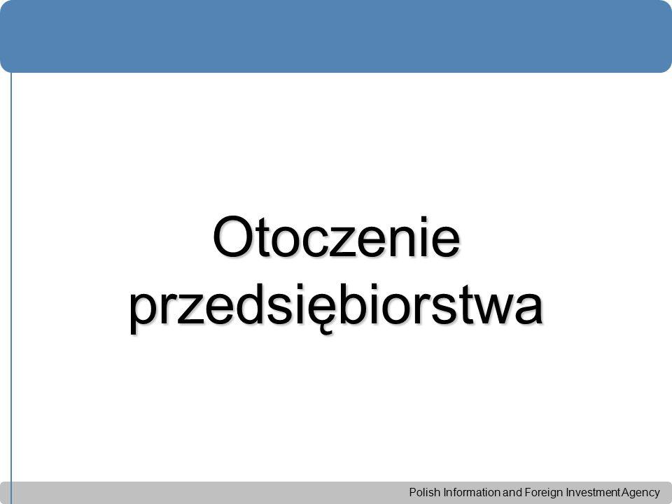 Polish Information and Foreign Investment Agency Otoczenie przedsiębiorstwa