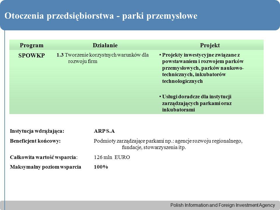 Polish Information and Foreign Investment Agency Otoczenia przedsiębiorstwa - parki przemysłowe ProgramDziałanieProjekt SPOWKP 1.3 Tworzenie korzystny