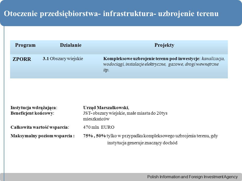 Polish Information and Foreign Investment Agency Otoczenie przedsiębiorstwa- infrastruktura- uzbrojenie terenu ProgramDziałanieProjekty ZPORR 3.1 Obsz