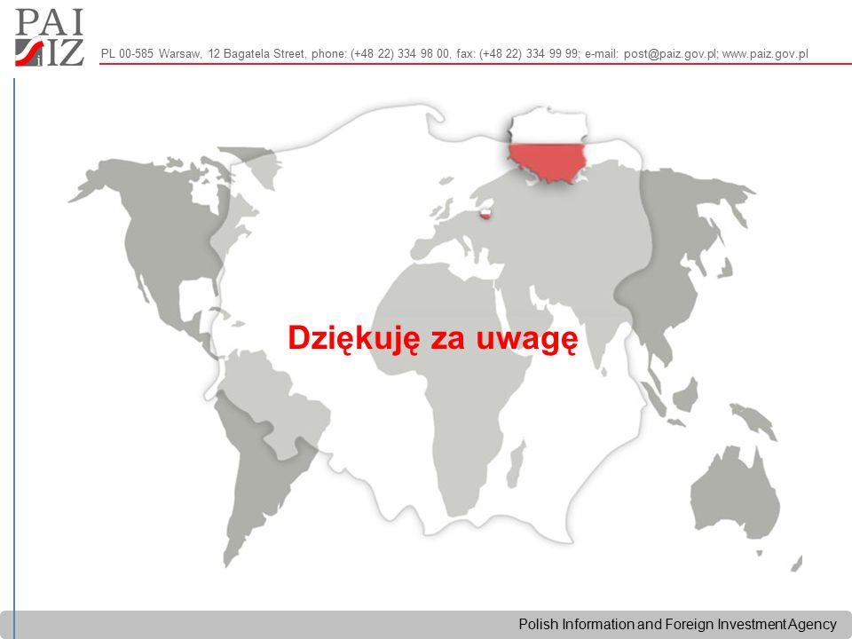 Polish Information and Foreign Investment Agency Dziękuję za uwagę PL 00-585 Warsaw, 12 Bagatela Street, phone: (+48 22) 334 98 00, fax: (+48 22) 334 99 99; e-mail: post@paiz.gov.pl; www.paiz.gov.pl