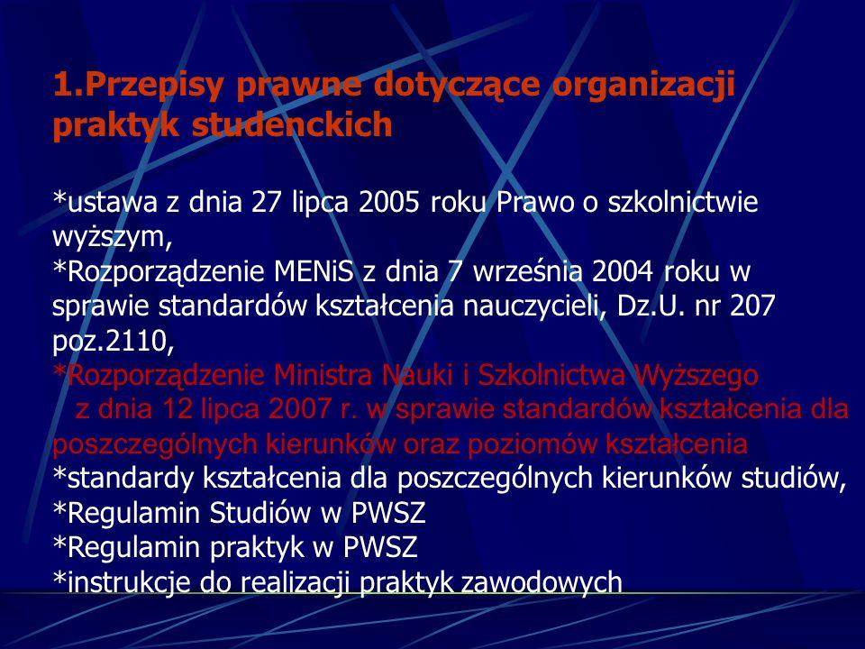 1.Przepisy prawne dotyczące organizacji praktyk studenckich *ustawa z dnia 27 lipca 2005 roku Prawo o szkolnictwie wyższym, *Rozporządzenie MENiS z dnia 7 września 2004 roku w sprawie standardów kształcenia nauczycieli, Dz.U.