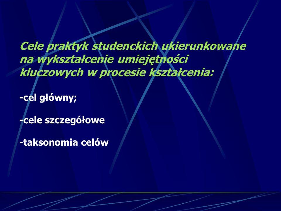 Cele praktyk studenckich ukierunkowane na wykształcenie umiejętności kluczowych w procesie kształcenia: -cel główny; -cele szczegółowe -taksonomia celów