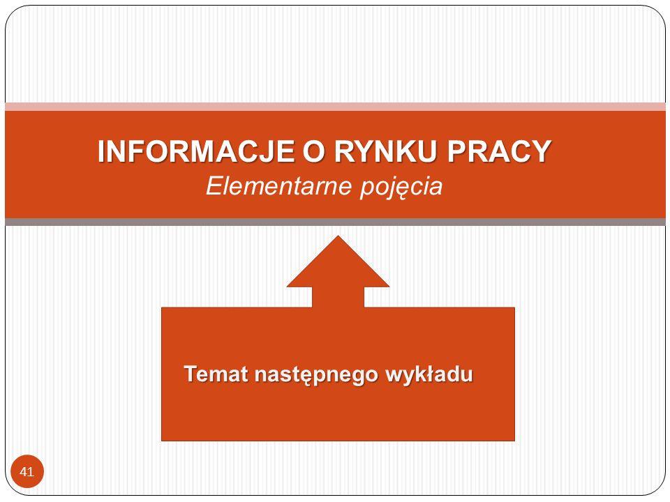 Temat następnego wykładu 41 INFORMACJE O RYNKU PRACY Elementarne pojęcia