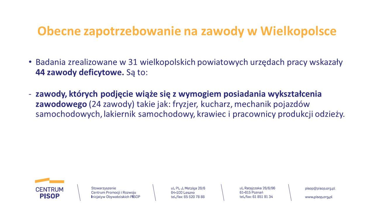 Badania zrealizowane w 31 wielkopolskich powiatowych urzędach pracy wskazały 44 zawody deficytowe. Są to: -zawody, których podjęcie wiąże się z wymogi