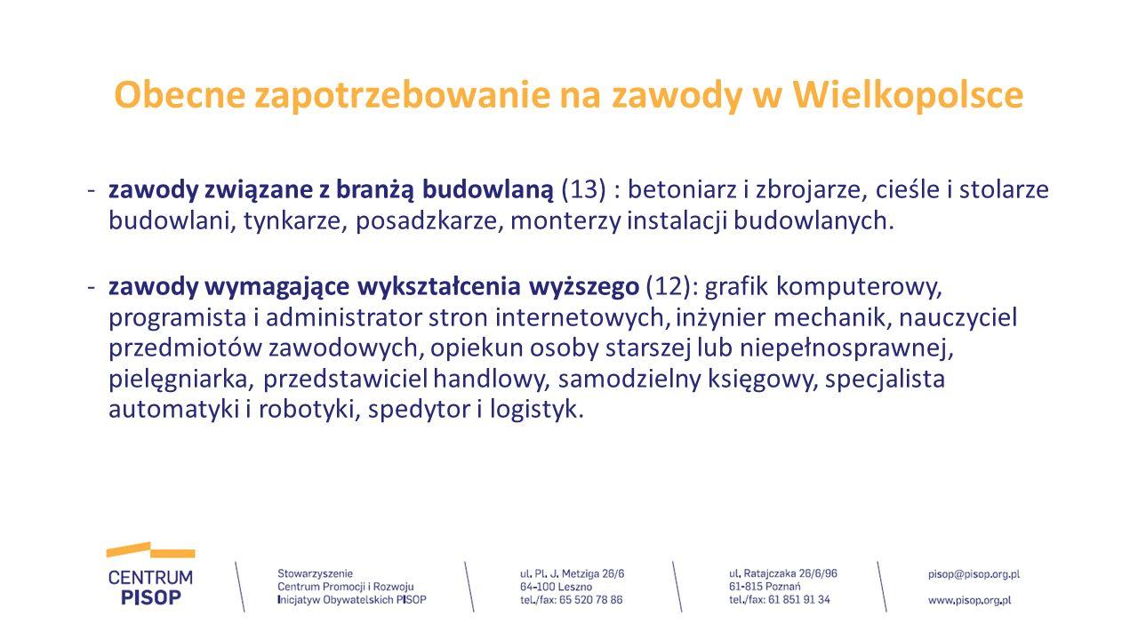 Obecne zapotrzebowanie na zawody w Wielkopolsce -zawody związane z branżą budowlaną (13) : betoniarz i zbrojarze, cieśle i stolarze budowlani, tynkarz
