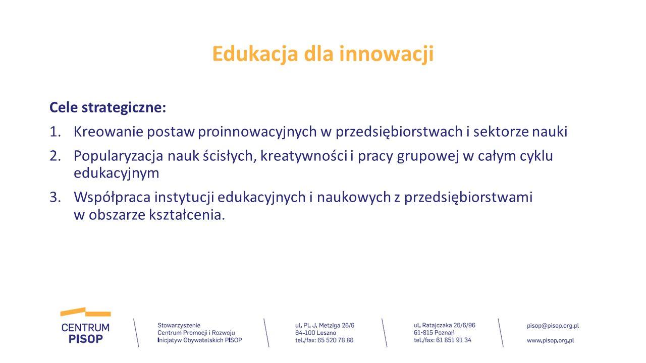 Edukacja dla innowacji Cele strategiczne: 1.Kreowanie postaw proinnowacyjnych w przedsiębiorstwach i sektorze nauki 2.Popularyzacja nauk ścisłych, kre