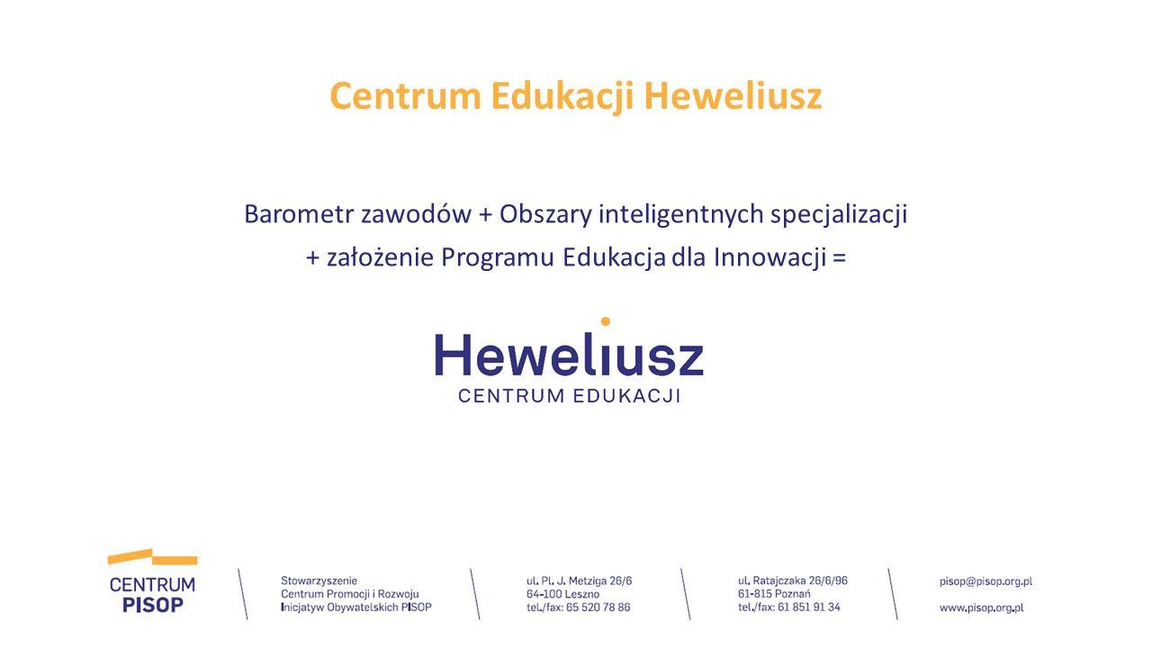 Barometr zawodów + Obszary inteligentnych specjalizacji + założenie Programu Edukacja dla Innowacji =