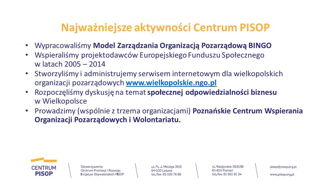 Najważniejsze aktywności Centrum PISOP Wypracowaliśmy Model Zarządzania Organizacją Pozarządową BINGO Wspieraliśmy projektodawców Europejskiego Fundus
