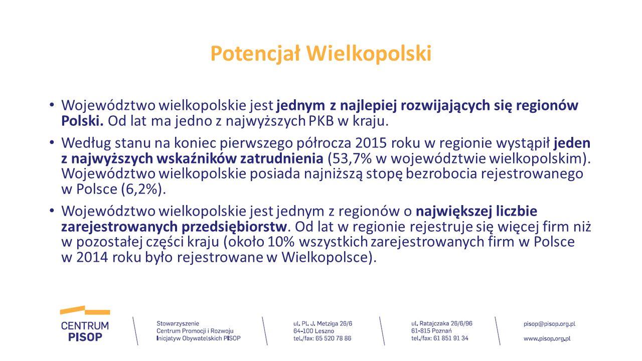 Województwo wielkopolskie jest jednym z najlepiej rozwijających się regionów Polski. Od lat ma jedno z najwyższych PKB w kraju. Według stanu na koniec