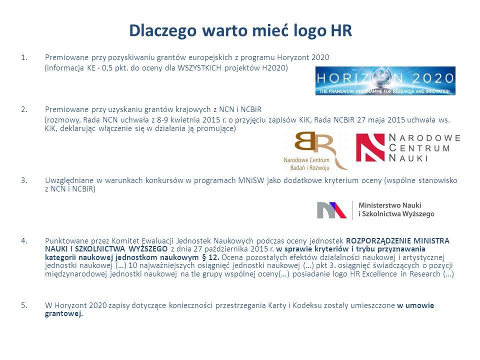 Dlaczego warto mieć logo HR 1.Premiowane przy pozyskiwaniu grantów europejskich z programu Horyzont 2020 (informacja KE - 0,5 pkt. do oceny dla WSZYST