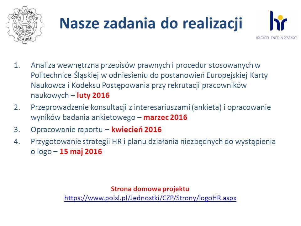 Nasze zadania do realizacji 1.Analiza wewnętrzna przepisów prawnych i procedur stosowanych w Politechnice Śląskiej w odniesieniu do postanowień Europe