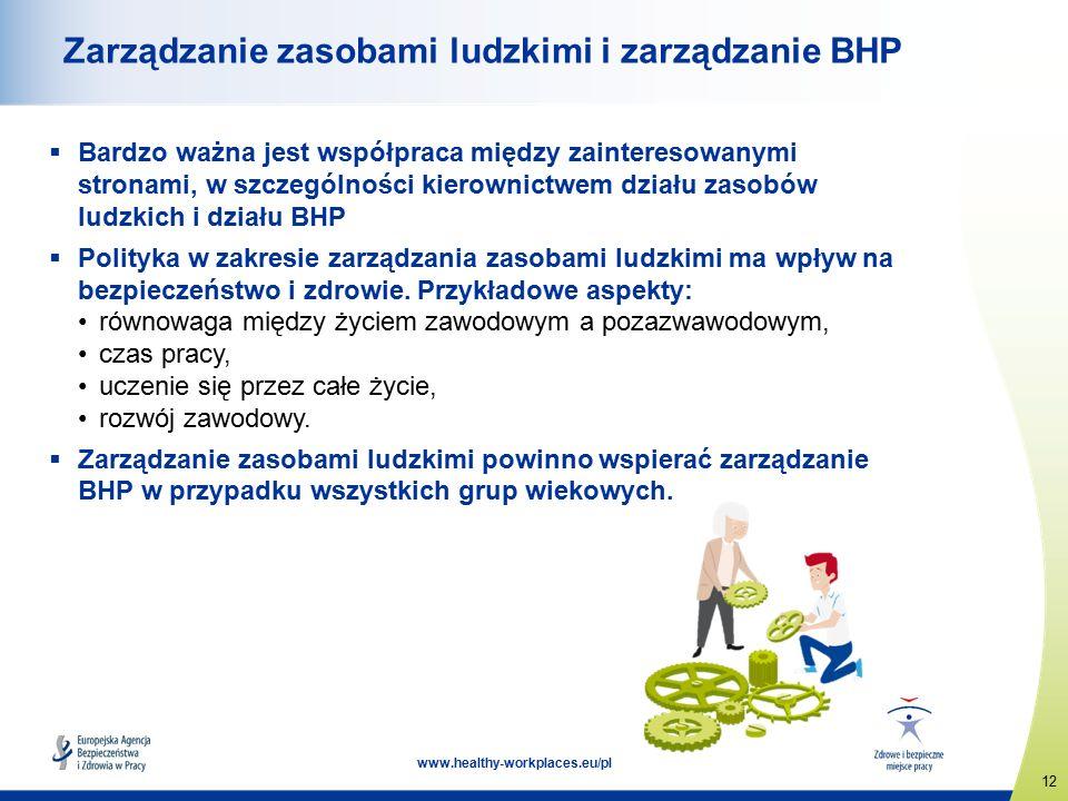 12 www.healthy-workplaces.eu/pl Zarządzanie zasobami ludzkimi i zarządzanie BHP  Bardzo ważna jest współpraca między zainteresowanymi stronami, w szczególności kierownictwem działu zasobów ludzkich i działu BHP  Polityka w zakresie zarządzania zasobami ludzkimi ma wpływ na bezpieczeństwo i zdrowie.