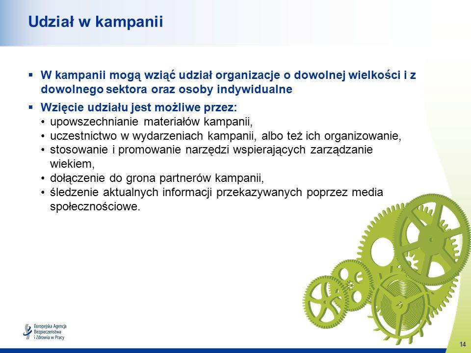 15 www.healthy-workplaces.eu/pl Najważniejsze terminy  Rozpoczęcie kampanii: kwiecień 2016 r.