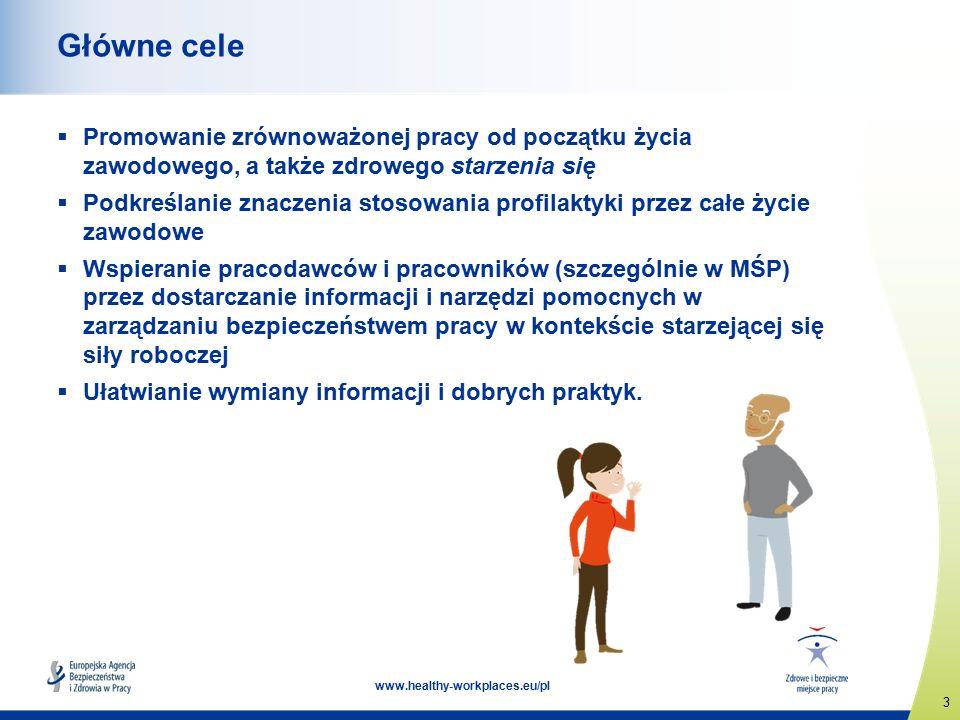 3 www.healthy-workplaces.eu/pl Główne cele  Promowanie zrównoważonej pracy od początku życia zawodowego, a także zdrowego starzenia się  Podkreślanie znaczenia stosowania profilaktyki przez całe życie zawodowe  Wspieranie pracodawców i pracowników (szczególnie w MŚP) przez dostarczanie informacji i narzędzi pomocnych w zarządzaniu bezpieczeństwem pracy w kontekście starzejącej się siły roboczej  Ułatwianie wymiany informacji i dobrych praktyk.