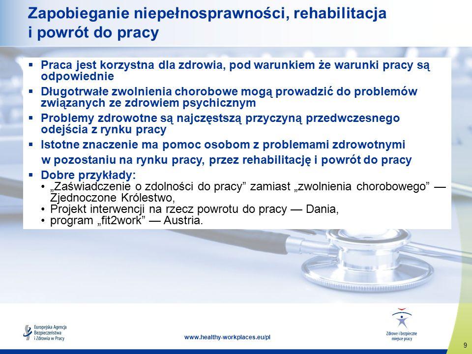 """9 www.healthy-workplaces.eu/pl Zapobieganie niepełnosprawności, rehabilitacja i powrót do pracy  Praca jest korzystna dla zdrowia, pod warunkiem że warunki pracy są odpowiednie  Długotrwałe zwolnienia chorobowe mogą prowadzić do problemów związanych ze zdrowiem psychicznym  Problemy zdrowotne są najczęstszą przyczyną przedwczesnego odejścia z rynku pracy  Istotne znaczenie ma pomoc osobom z problemami zdrowotnymi w pozostaniu na rynku pracy, przez rehabilitację i powrót do pracy  Dobre przykłady: """"Zaświadczenie o zdolności do pracy zamiast """"zwolnienia chorobowego — Zjednoczone Królestwo, Projekt interwencji na rzecz powrotu do pracy — Dania, program """"fit2work — Austria."""