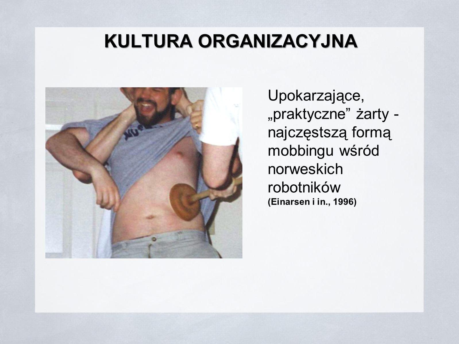 """KULTURA ORGANIZACYJNA Upokarzające, """"praktyczne"""" żarty - najczęstszą formą mobbingu wśród norweskich robotników (Einarsen i in., 1996)"""