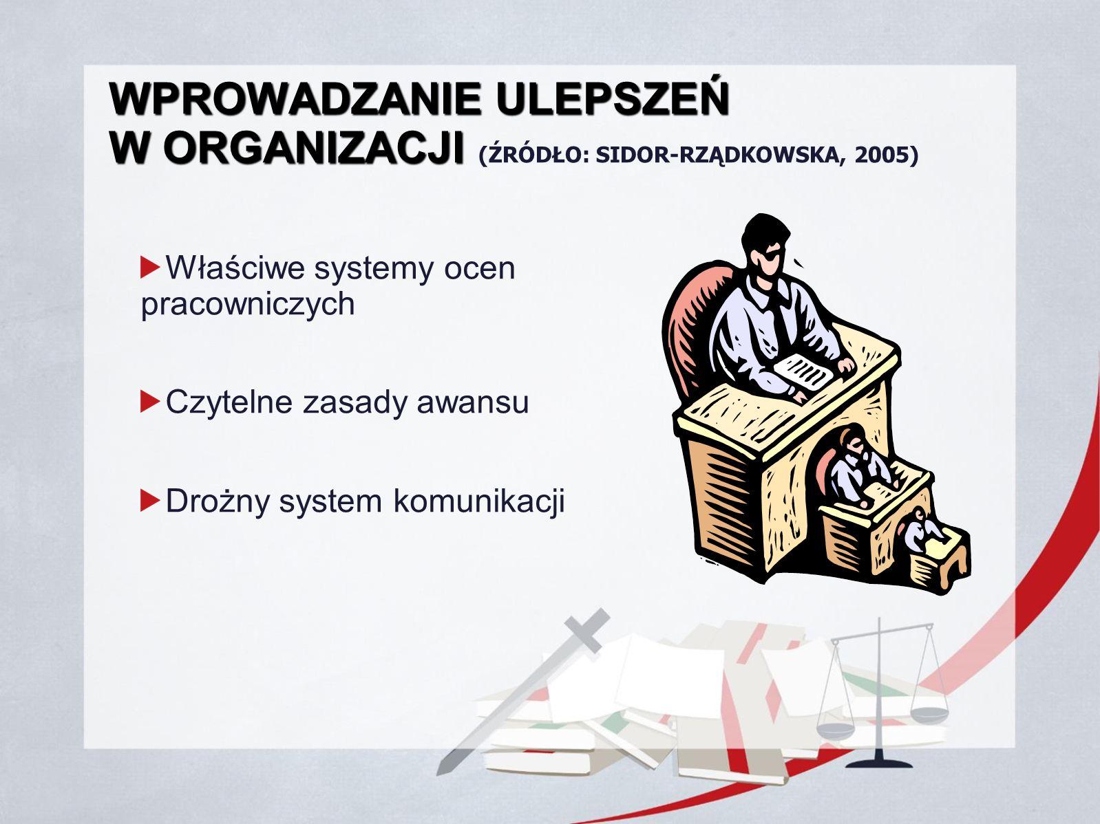 WPROWADZANIE ULEPSZEŃ W ORGANIZACJI WPROWADZANIE ULEPSZEŃ W ORGANIZACJI (ŹRÓDŁO: SIDOR-RZĄDKOWSKA, 2005) Właściwe systemy ocen pracowniczych Czytelne