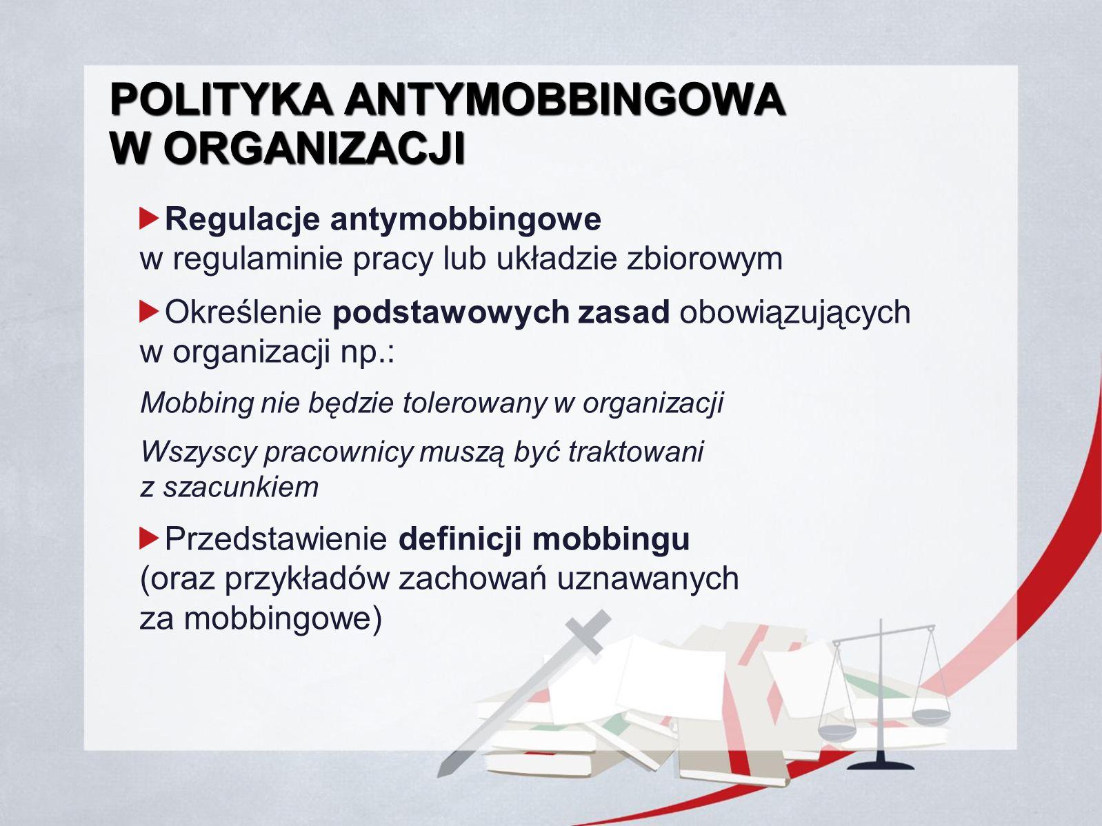 POLITYKA ANTYMOBBINGOWA W ORGANIZACJI Regulacje antymobbingowe w regulaminie pracy lub układzie zbiorowym Określenie podstawowych zasad obowiązujących