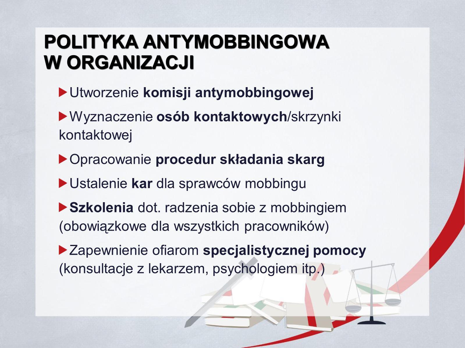 POLITYKA ANTYMOBBINGOWA W ORGANIZACJI Utworzenie komisji antymobbingowej Wyznaczenie osób kontaktowych/skrzynki kontaktowej Opracowanie procedur skład