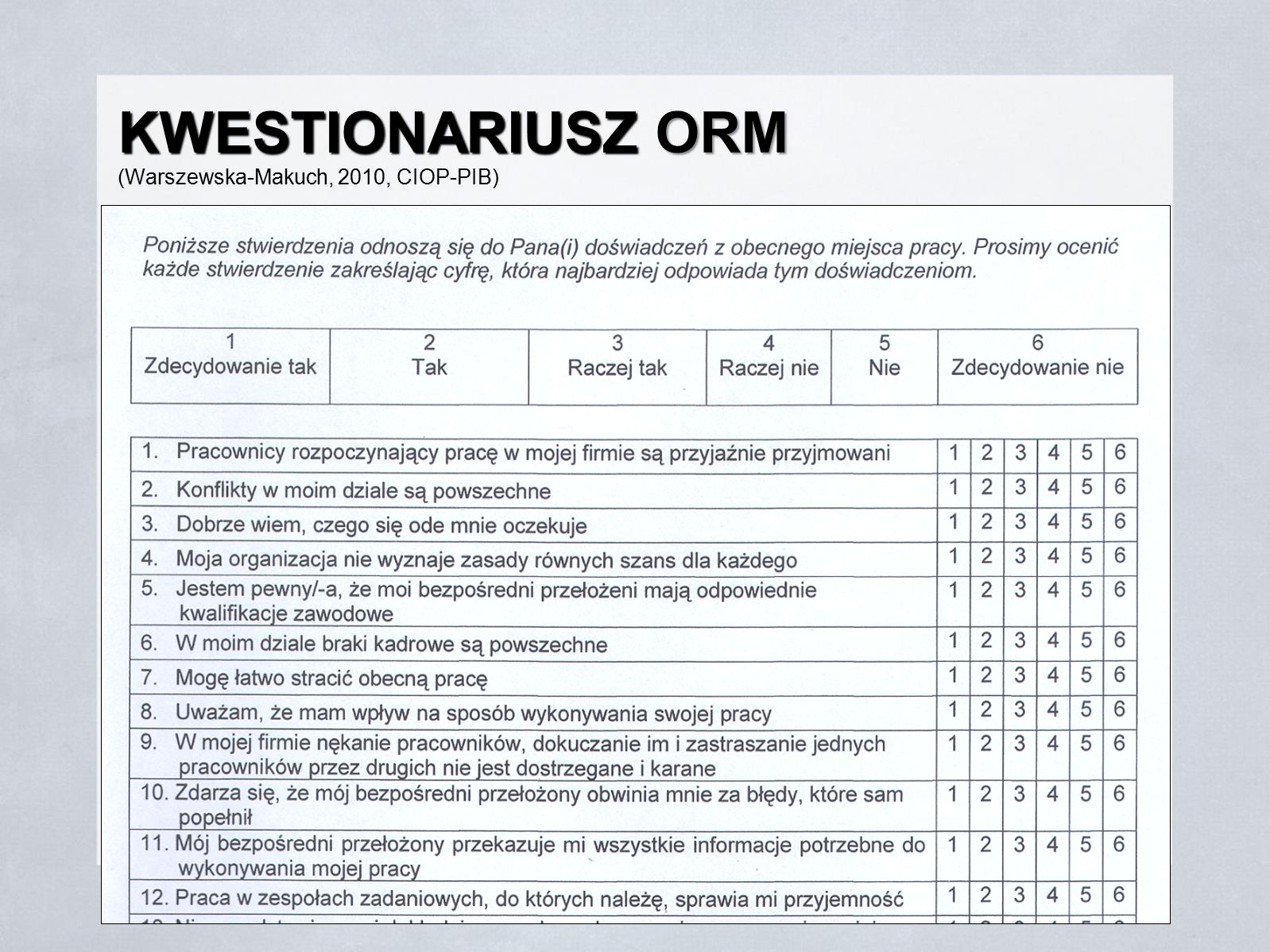 KWESTIONARIUSZ ORM KWESTIONARIUSZ ORM (Warszewska-Makuch, 2010, CIOP-PIB)