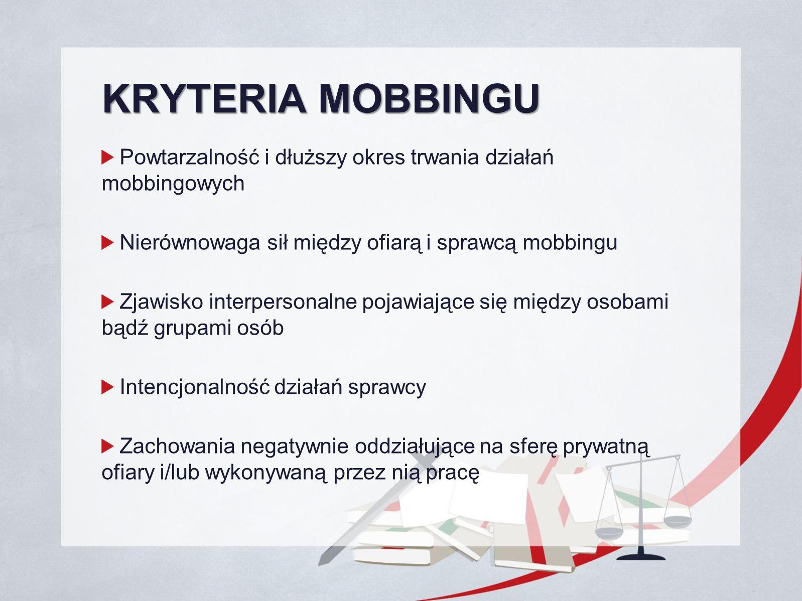 KRYTERIA MOBBINGU Powtarzalność i dłuższy okres trwania działań mobbingowych Nierównowaga sił między ofiarą i sprawcą mobbingu Zjawisko interpersonaln