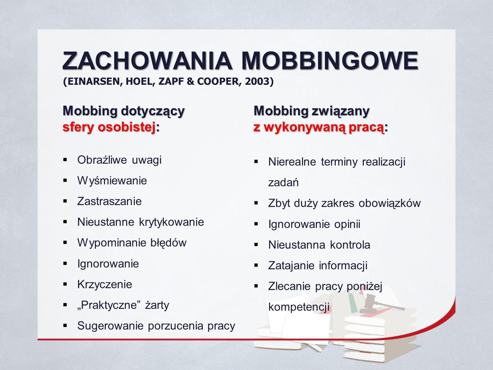 ZACHOWANIA MOBBINGOWE (EINARSEN, HOEL, ZAPF & COOPER, 2003) Mobbing dotyczący sfery osobistej:  Obraźliwe uwagi  Wyśmiewanie  Zastraszanie  Nieust
